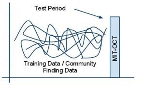 communitytrainingdata